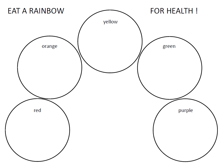 colors of the rainbow worksheet. worksheets with a rainbow template. colors of the worksheet