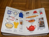 picture dictionary for kitchen items