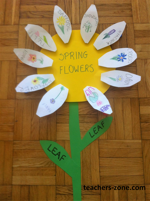 Spring craft activity for primary school