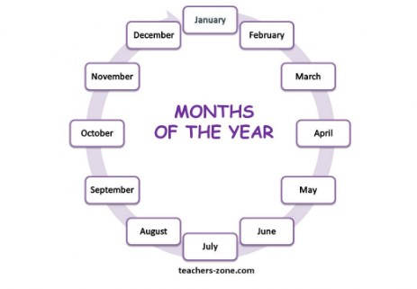 Poster for months of the year