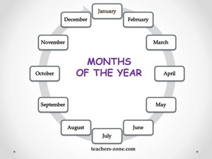 Months of the year teaching materials