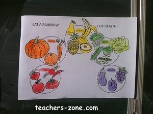 Healthy food - lesson plan for EFL/ESL students