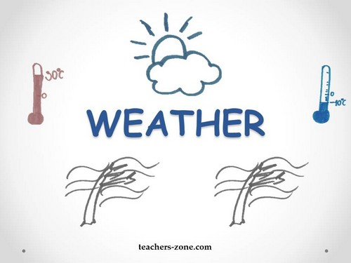 Flashcards for weather vocabulary